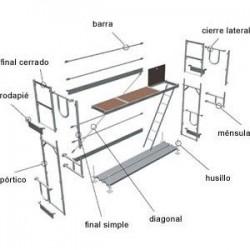 Soporte vertical reforzado