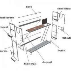 Base 100 cm (pata)